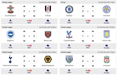 Super 6 predictions